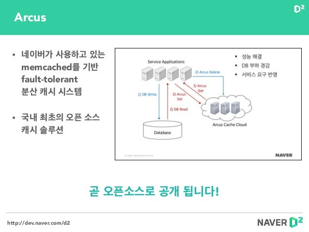 http://dev.naver.com/d2 • 네이버가 사용하고 있는 memcached를 기반 fault-tolerant  분산 캐시 시스템 • 국내 최초의 오픈 소스  캐시 솔루션 곧 오픈소스로 공개 됩니다! Ar...