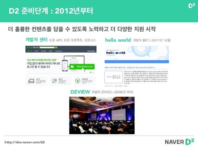 http://dev.naver.com/d2 D2 준비단계 : 2012년부터 더 훌륭한 컨텐츠를 담을 수 있도록 노력하고 더 다양한 지원 시작 개발자 센터 오픈 API, 오픈 프로젝트, 오픈소스 hello world 개발...