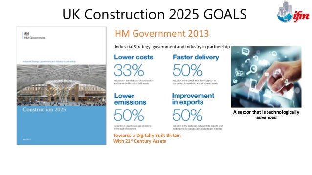 A WHOLE LIFE APPROACH AND EARLY OPERATIONAL ENAGEMENT BIM Levels to be Mandatory by UK Government