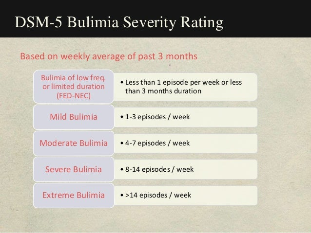 DSM-5 Bulimia Severity Rating • Less than 1 episode per week or less than 3 months duration Bulimia of low freq. or limite...