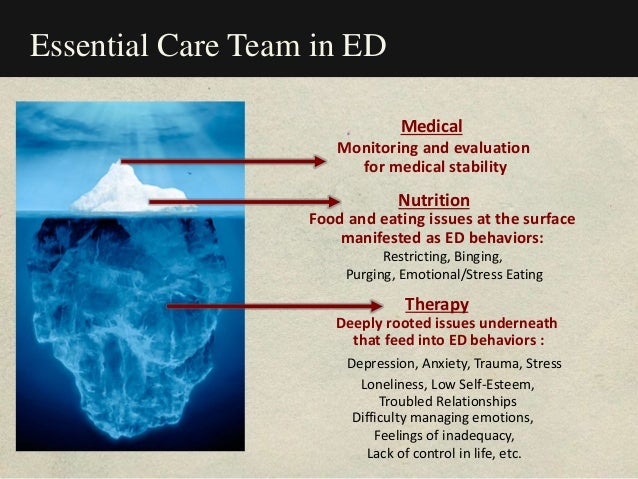Essential Care Team in ED Depression, Anxiety, Trauma, Stress Loneliness, Low Self-Esteem, Troubled Relationships Difficul...