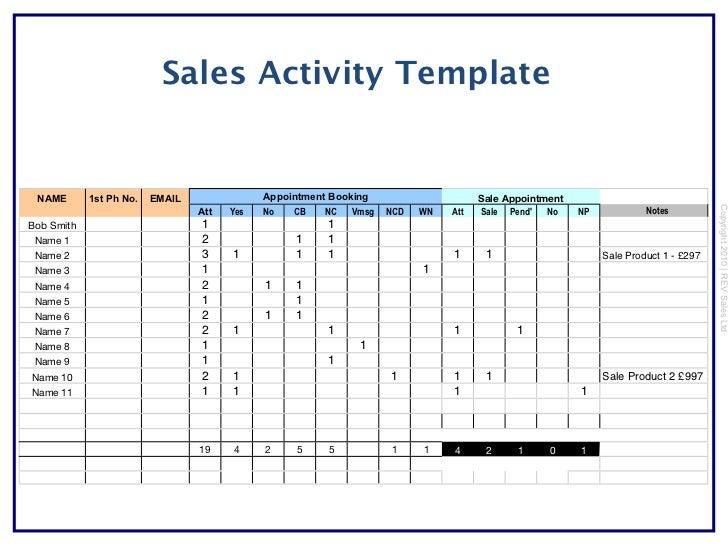 sales activity tracking spreadsheet juve cenitdelacabrera co