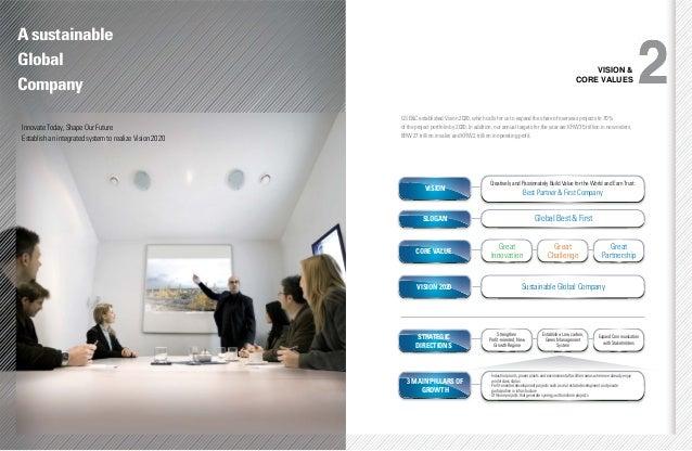 GS E&C Company Overview