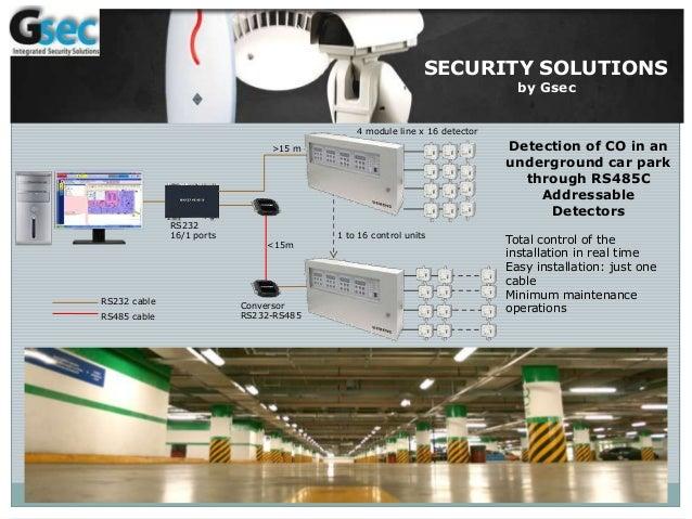 ΣΥΣΤΗΜΑΤΑ ΑΣΦΑΛΕΙΑΣ 21 SECURITY SOLUTIONS by Gsec 1 to 16 control units 4 module line x 16 detector RS232 16/1 ports RS232...