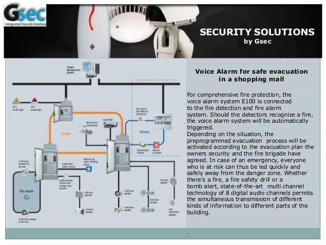 SECURITY SOLUTIONS by Gsec Voice Alarm for safe evacuation in a shopping mall For comprehensive fire protection, the voice...