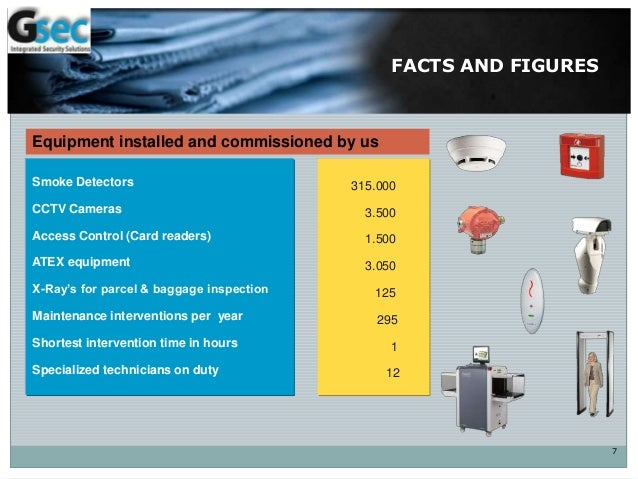 FACTS AND FIGURES 7 315.000 3.500 1.500 3.050 125 295 1 12 Smoke Detectors CCTV Cameras Access Control (Card readers) ATEX...