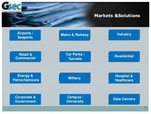 Markets &Solutions 8 Retail & Commercial Airports / Seaports Metro & Railway Hospital & Healthcare Energy & Petrochemicals...
