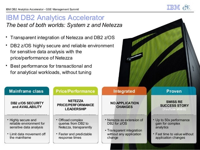 ibm db2 analytics accelerator