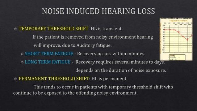 Examination of ear - DR GIRISH S