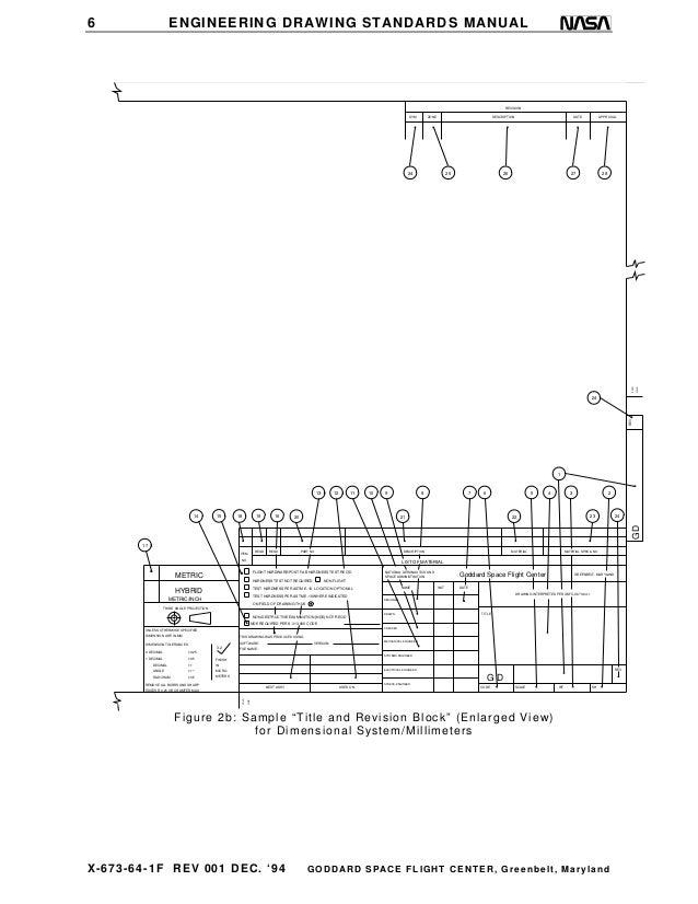 Gsfc x-673-64-1 f