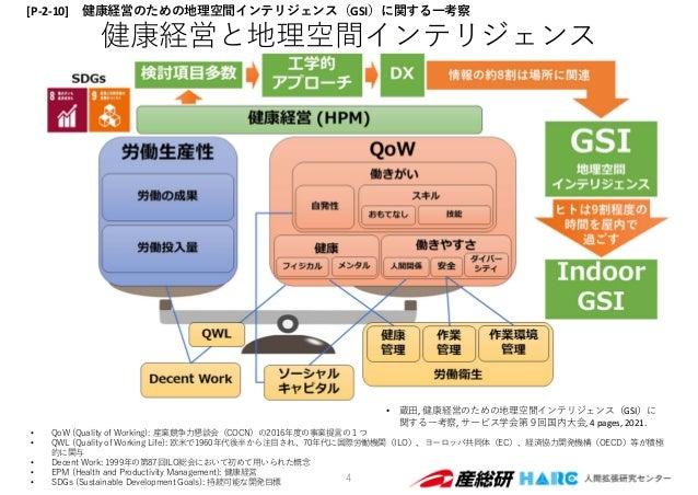 健康経営と地理空間インテリジェンス • QoW (Quality of Working): 産業競争⼒懇談会(COCN)の2016年度の事業提⾔の1つ • QWL (Quality of Working Life): 欧⽶で1960年代後半から...