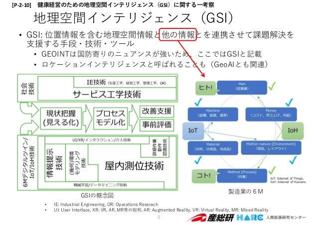 地理空間インテリジェンス(GSI) • GSI: 位置情報を含む地理空間情報と他の情報とを連携させて課題解決を ⽀援する⼿段・技術・ツール • GEOINTは国防寄りのニュアンスが強いため、ここではGSIと記載 • ロケーションインテリジェンス...