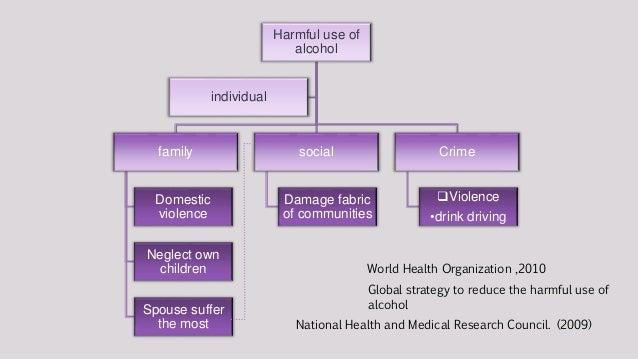 Harm minimisation for alcohol Slide 3
