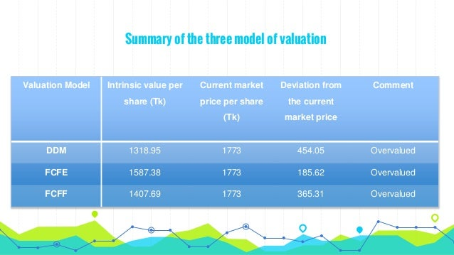 Gsk stock-valuation-final (group 09)