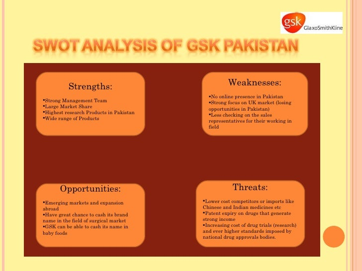 gsk market research Glaxosmithkline is one of the world's leading research-based pharmaceutical and healthcare companies apply now for a chance to work in their marketing department in morocco as part of global challenge.