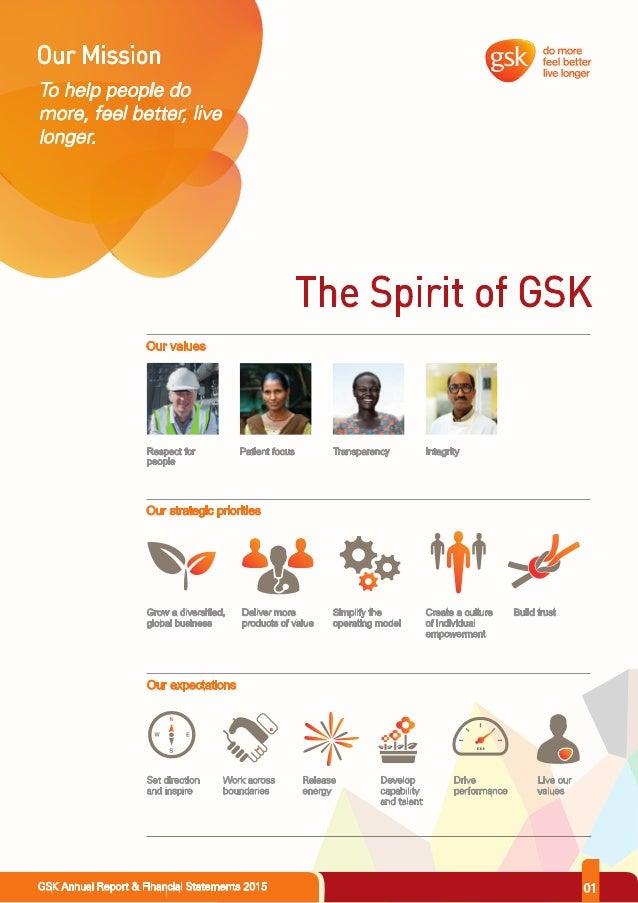 gsk annual report 2011 Wwwbpcom.