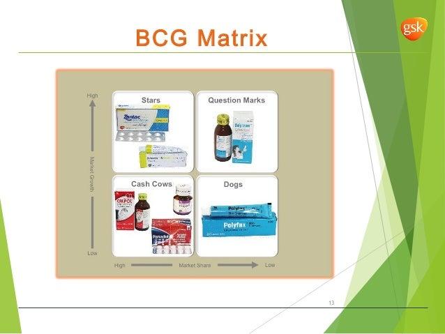 Mankind Pharma SWOT Analysis, Competitors & USP