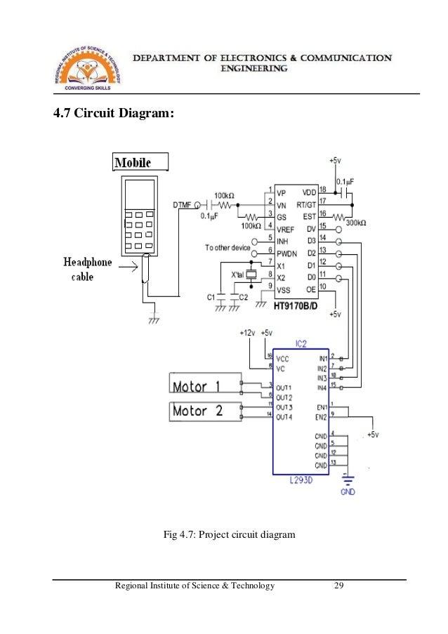 alarm dialer wiring diagram jeffdoedesign com Auto Wiring Diagram Library Automotive Wiring Diagrams