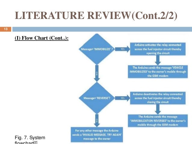 literature review managerial skills For the performance management national excellence collaborative oint rformance management 2 performance management in public health a literature review.