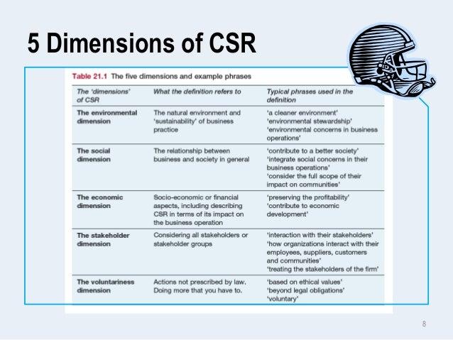 csr in unilever Csr (corporate social responsibility) adalah suatu tindakan atau konsep yang dilakukan oleh perusahaan (sesuai kemampuan perusahaan tersebut) sebagai bentuk.