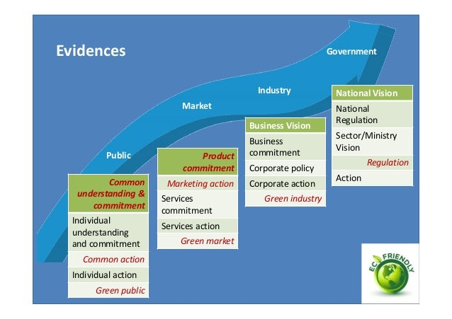 green telecommunications reducing opex and capex engineering essay Green technology  increasing focus on reducing capex and opex  and hybrid), organization size, industry vertical (bfsi, healthcare.