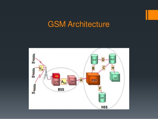 Gsm architecture and call flow for Architecture gsm