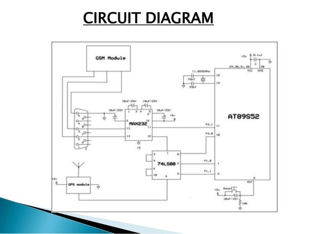 gsm based advance security and rtealtime vehicle tracking using gps t rh slideshare net gps module circuit diagram gps tracking device circuit diagram