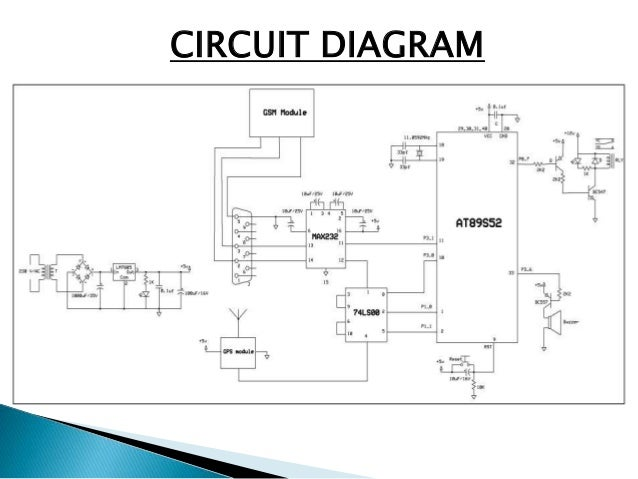 gsm based advance security and rtealtime vehicle tracking using gps t rh slideshare net gps receiver circuit diagram gps module circuit diagram