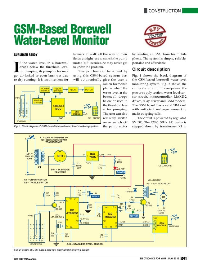 Water Level Monitoring System : Gsm based borewell water level monitor