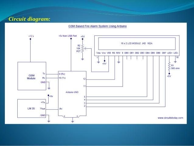 Gsm Based Fire Alarm System