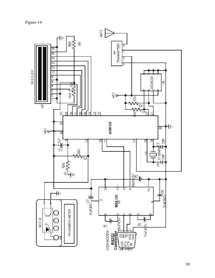 Gsm energy meter