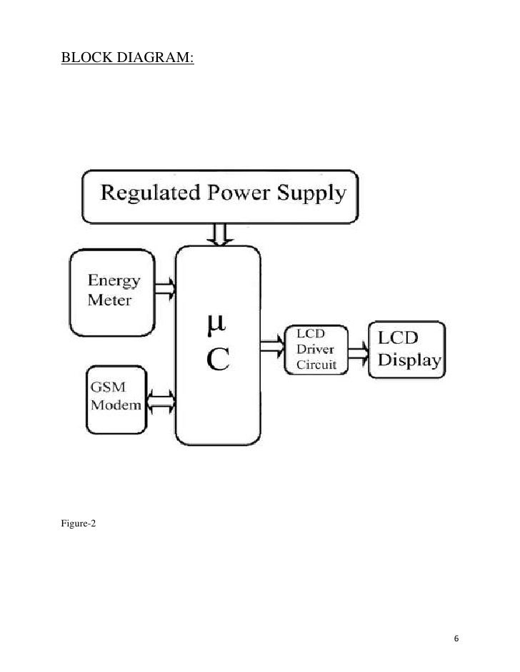 gsm energy meter block diagram figure 2 6