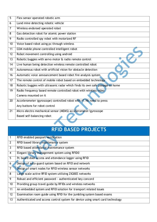 Rfid home projects