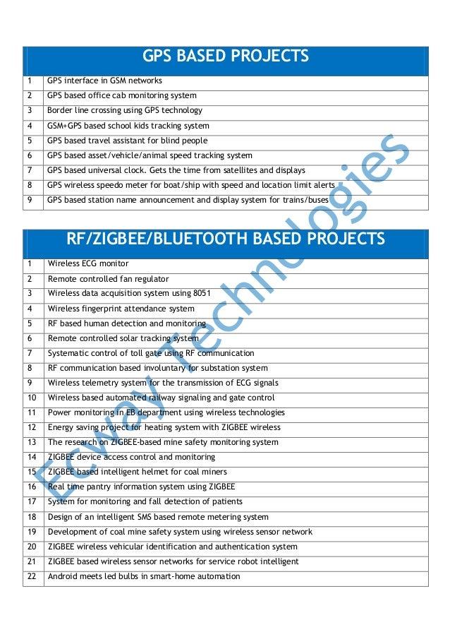 Gsm Gps Zigbee Rfid Robotics Bluetooth Voice Based