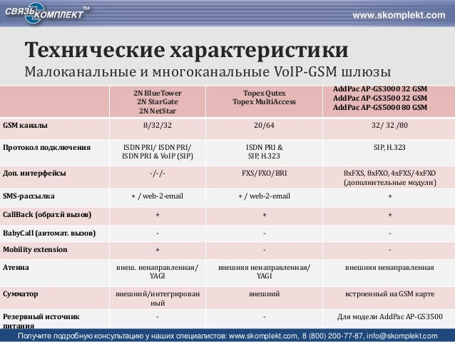 cellfax plus инструкция на русском