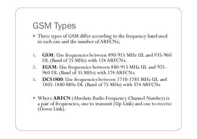 GSM Module Slide 3