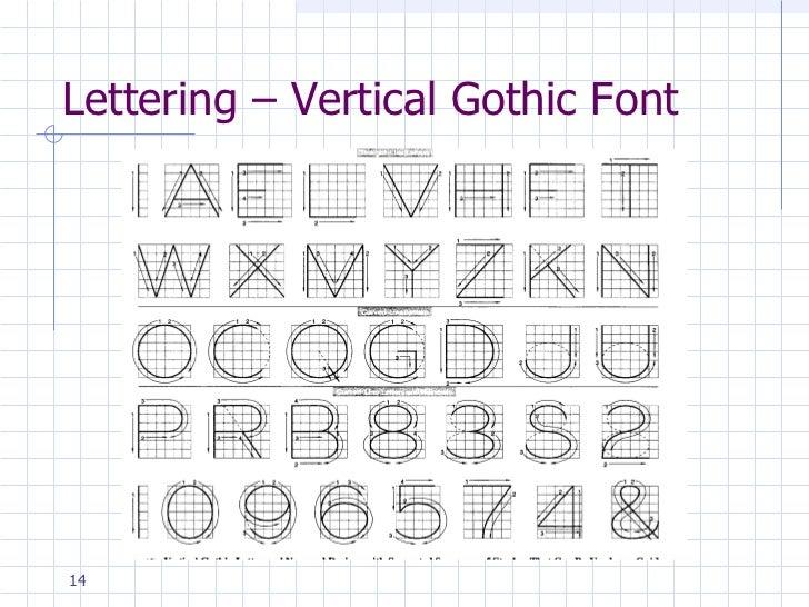 Lettering Vertical Gothic Font