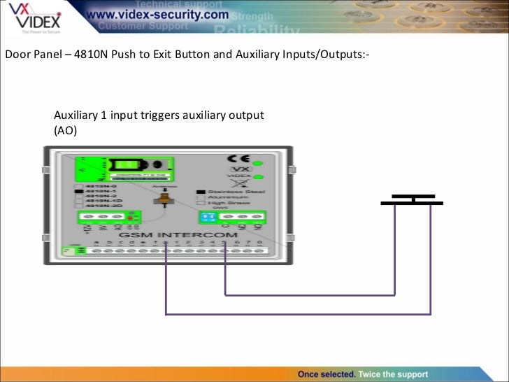 gsm wireless intercom 11 728?cb=1320392331 gsm wireless intercom videx intercom wiring diagram at n-0.co