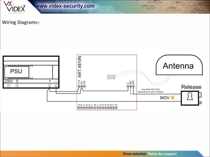 gsm wireless intercom 21 728?cb=1320392331 gsm wireless intercom videx intercom wiring diagram at n-0.co