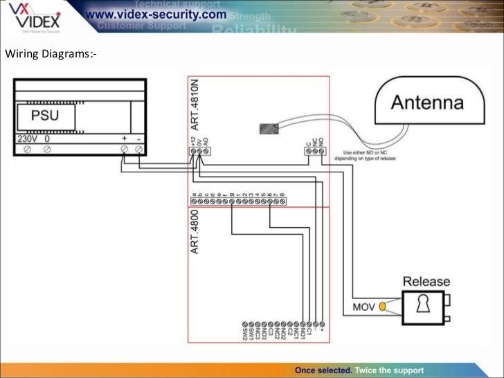 gsm wireless intercom 22 728?cb=1320392331 gsm wireless intercom videx door entry systems wiring diagram at reclaimingppi.co