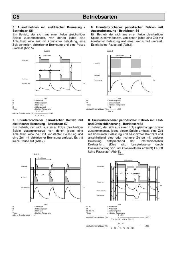 Beste Anschlussschema Des Drehstrom Induktionsmotors Ideen - Der ...