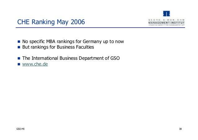 CHE Ranking ...