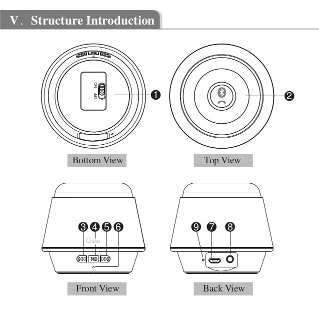 Gsou u180 bluetooth speaker user manual