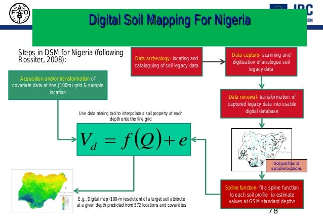 digital mapping of soil ph in Soil research is an international journal of soil science publishing  an improved calibration curve between soil ph  field level digital soil mapping of.