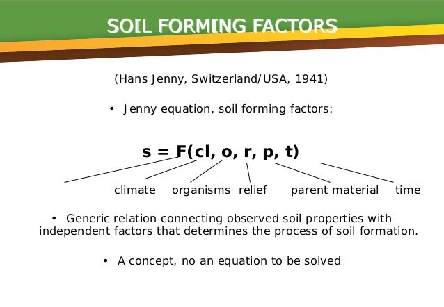 Digital soil mapping by ronald vargas rojas for Soil factors