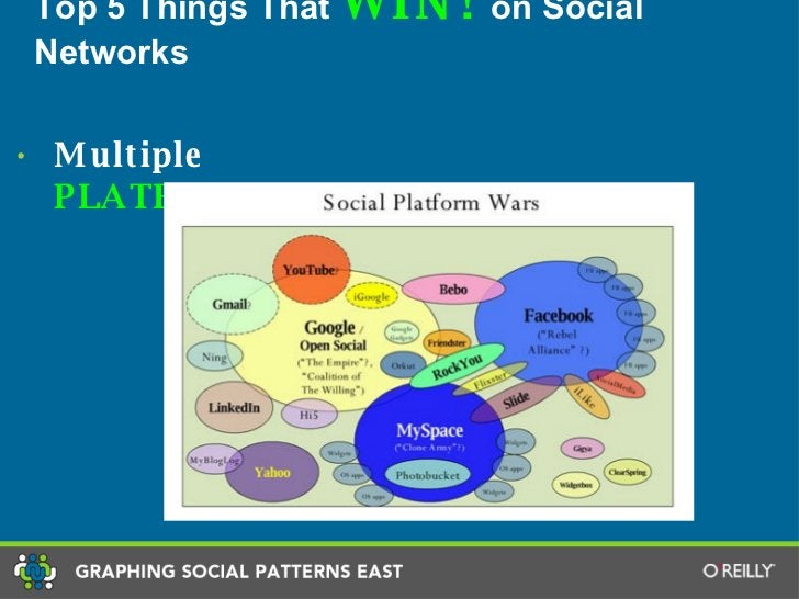 Top 5 Things That  WIN!  on Social Networks <ul><li>Multiple  PLATFORMS. </li></ul>