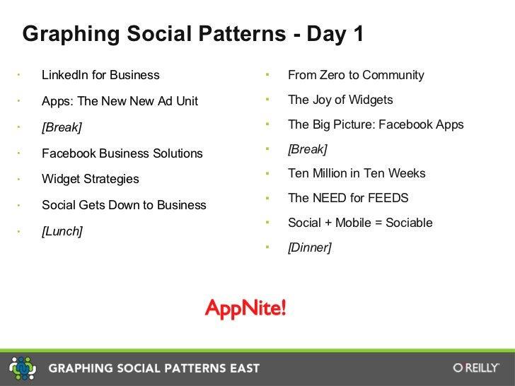 Graphing Social Patterns - Day 1 <ul><li>LinkedIn for Business </li></ul><ul><li>Apps: The New New Ad Unit </li></ul><ul><...