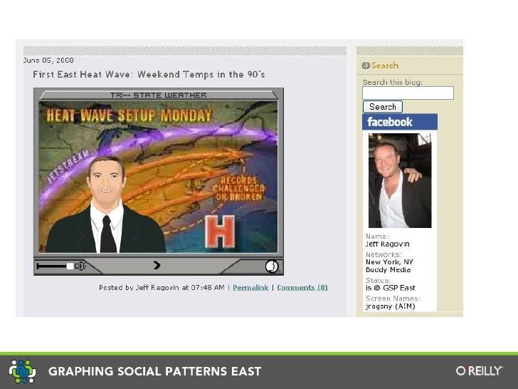 Viral Marketing Strategies, Graphing Social Patterns East Presented by Jeff Ragovin, Buddy Media Slide 3