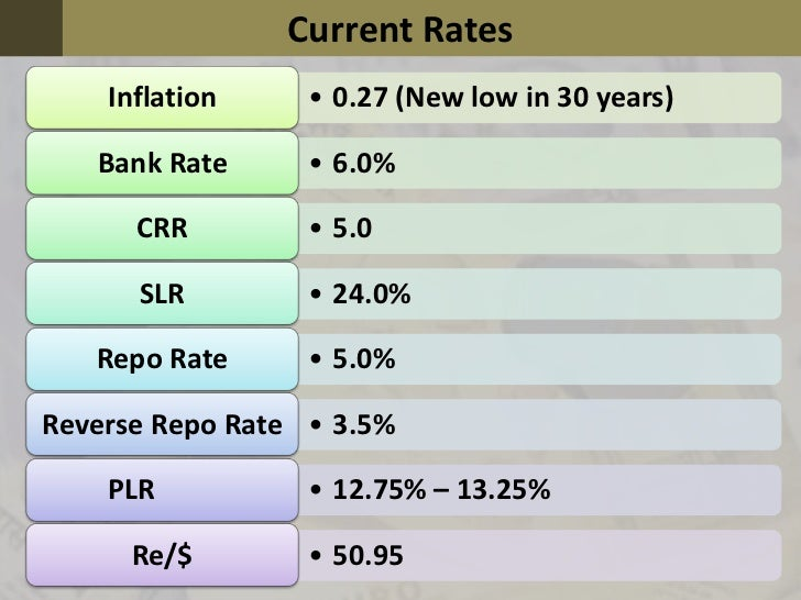 Forex rates rbi