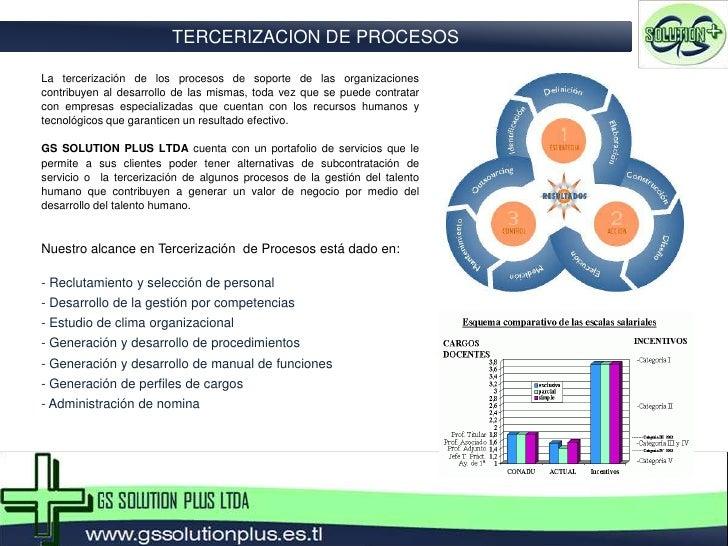 TERCERIZACION DE PROCESOS<br />La tercerización de los procesos de soporte de las organizaciones contribuyen al desarrollo...